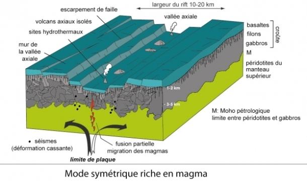 fiche2-4a-modif2012_-_copie-cg_symetrique_0