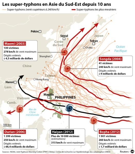 les-typhons-en-asie-du-sud-est-11030810dumzh[1]