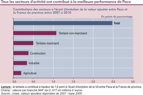 graph1[1]