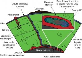 Le recyclage des fonds océaniques dans les profondeurs de la Terre reproduit enlaboratoire