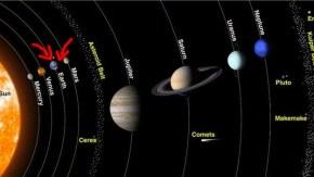 Votre place dans l'Univers, une question d'échelle