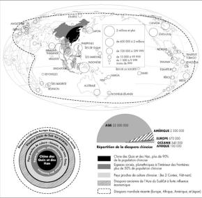 Mondialisation : Les «peuples monde de la longue durée»