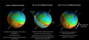 Mars : un grand basculement a refaçonné sasurface