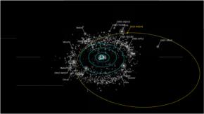 Une nouvelle planète naine dans le systèmesolaire