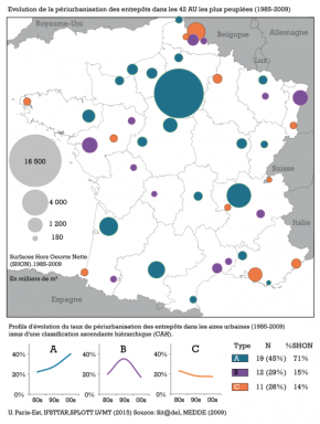 France : Le poids de la logistique dans les dynamiquesurbaines
