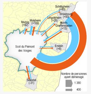 Le piémont des Vosges : dans l'ombre deStrasbourg