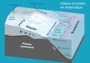 Antarctique : Un évènement inédit vient de seproduire
