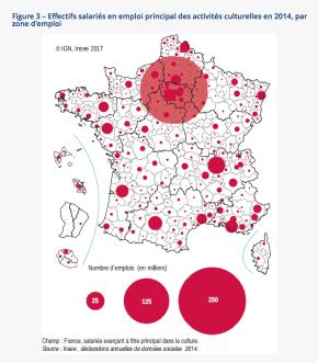 France : Le poids économique de laculture